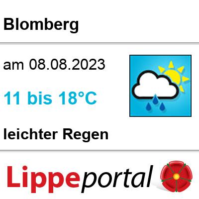 Das Wetter morgen in Blomberg